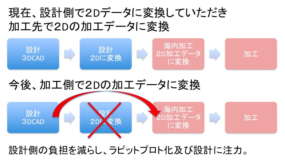 スクリーンショット 2014-01-25 02.39.01