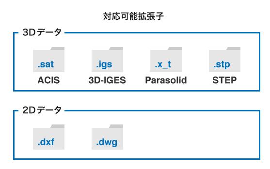 .sat(ACIS), .igs(3D-IGES), .x_t(Parasolid), .stp(STEP), .dxf, .dwg